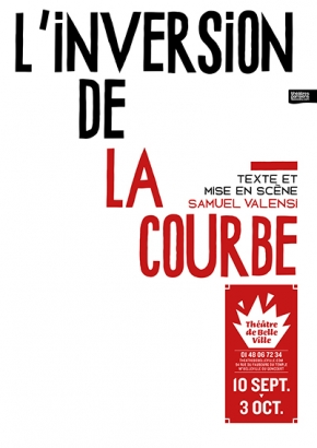 L'inversion de la courbe